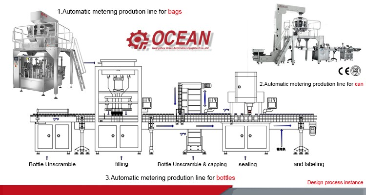 Vertical Filling Packaging Machine