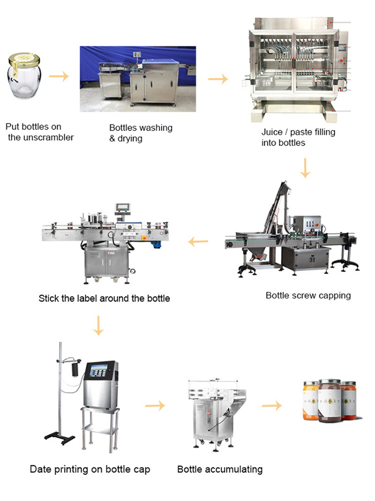 Automatic cold brew coffee filling canning line