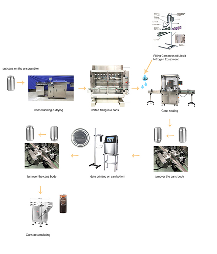 Automatic honey hot sauce Jar filling capping line